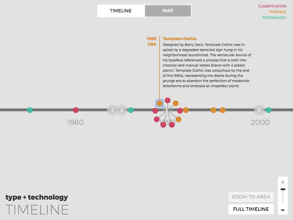Interactive Timeline - Datyell Close